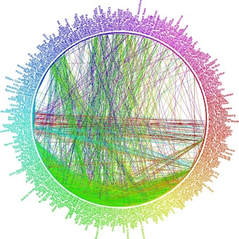 Big data visualization, Facebook friend connections, Data science